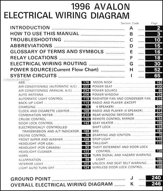 1996ToyotaAvalonWD TOC 1996 toyota avalon wiring diagram manual original 2001 toyota avalon wiring diagram at webbmarketing.co
