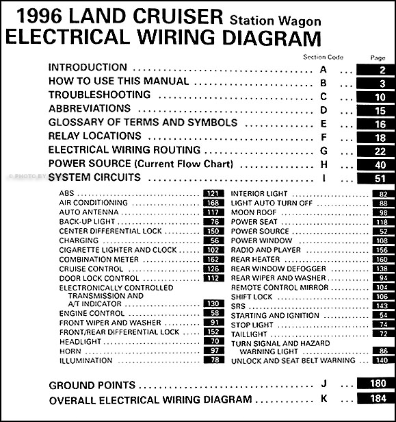 1996ToyotaLandCruiserEWD TOC 1996 toyota land cruiser wiring diagram manual original 97 land cruiser electrical wiring diagram at reclaimingppi.co