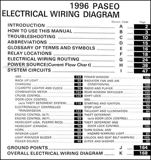 1996ToyotaPaseoWD TOC 1996 toyota paseo wiring diagram manual original 90 Toyota Paseo at edmiracle.co