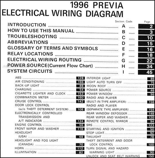 1996 Toyota Previa Wiring Diagram Manual Original