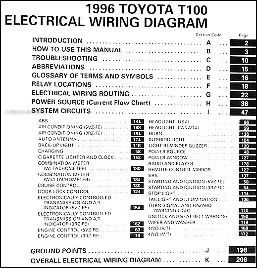 1996ToyotaT100ETM TOC 1996 toyota t100 truck wiring diagram manual original 1997 toyota t100 start circuit wiring diagram at soozxer.org
