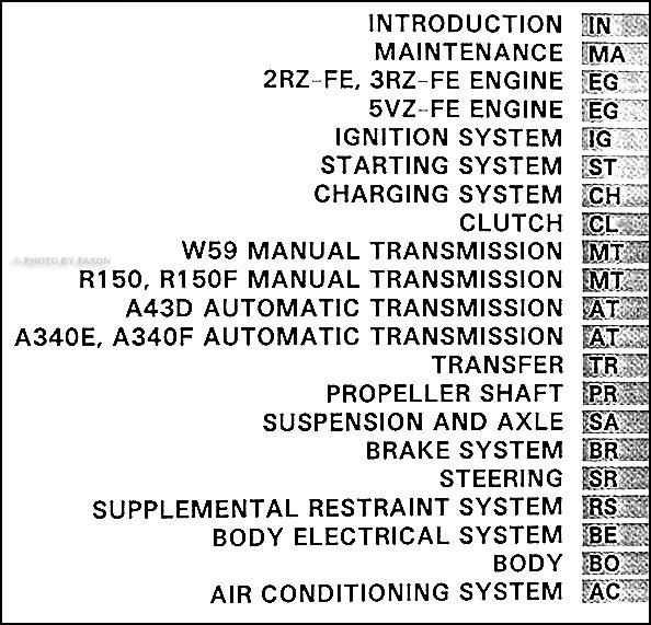 1996 toyota tacoma repair shop manual original rh faxonautoliterature com 96 Toyota Tacoma Repair Manual Toyota Tacoma 4x4 Manual