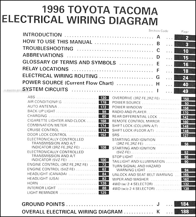 1996ToyotaTacomaWD TOC 1996 toyota tacoma pickup wiring diagram manual original 2005 tacoma wiring diagram at bakdesigns.co