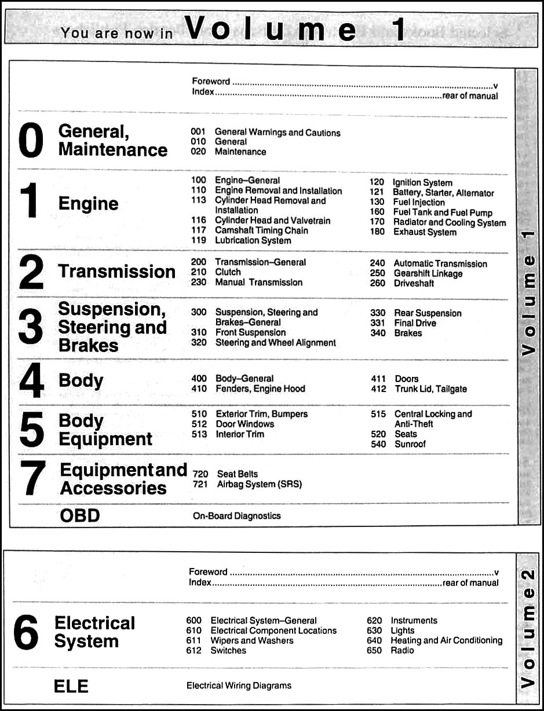 1997 2002 bmw 5 series bently repair shop manual 2 vol set rh faxonautoliterature com 97 BMW 528I Stance 97 BMW 528I Engine