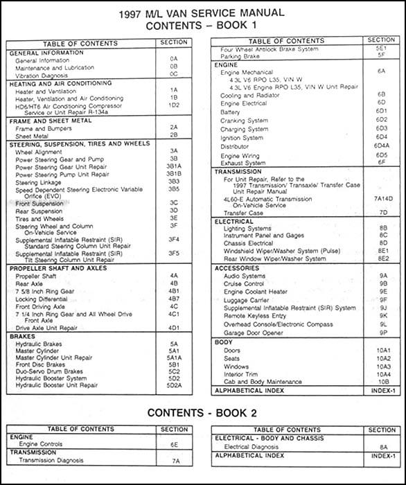 1997 Astro  U0026 Safari Repair Shop Manual 2 Volume Set Original