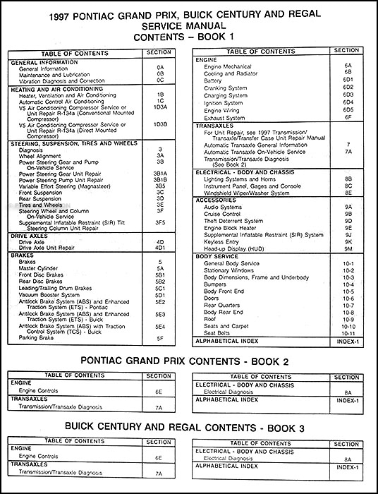 1997GMWB TOC 1997 buick century & regal repair shop manual original 2 volume set 1997 buick century wiring diagram at gsmx.co