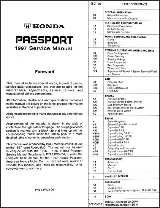 1997 honda passport repair shop manual original rh faxonautoliterature com 1995 Honda Passport 2017 Honda Passport