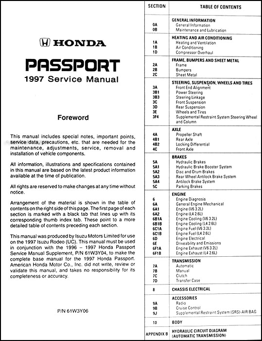 honda passport owners manual 1993 open source user manual u2022 rh dramatic varieties com 2000 Honda Passport Engine Diagram 1995 Honda Passport MPG