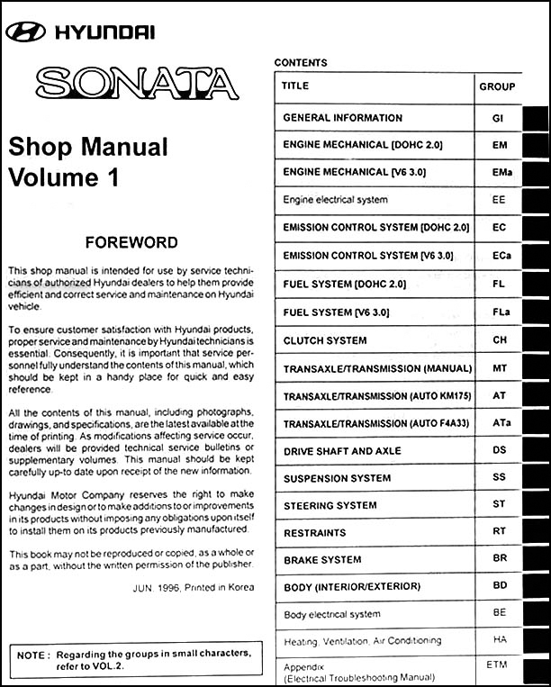 1997 hyundai sonata repair shop manual original 2 volume set rh faxonautoliterature com Hyundai Sonata Service Manual 2012 Hyundai Sonata Owner's Manual