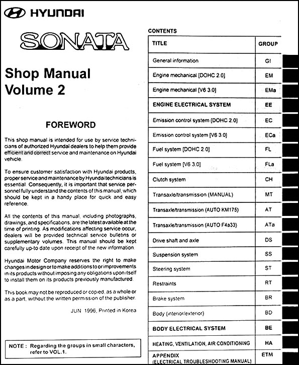 1997 hyundai sonata repair shop manual original 2 volume set rh faxonautoliterature com 2012 Hyundai Sonata GLS Manual Hyundai Sonata Owner's Manual