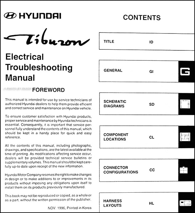 1997 hyundai tiburon electrical troubleshooting manual original 2013 hyundai elantra wiring diagram 1997 hyundai tiburon electrical troubleshooting manual original · table of contents
