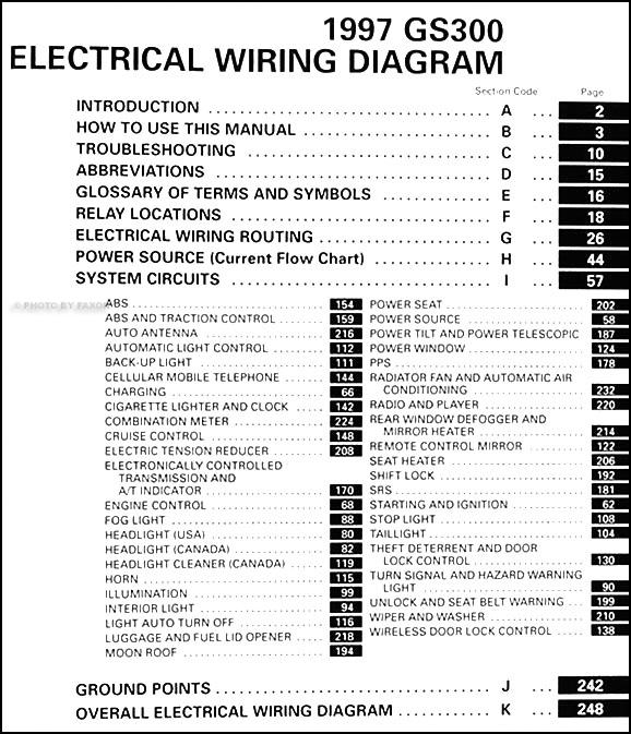 1998 lexus ls400 radio wiring diagram nemetas aufgegabelt info rh nemetas aufgegabelt info 1998 lexus gs300 radio wiring diagram Lexus RX300 Wiring-Diagram