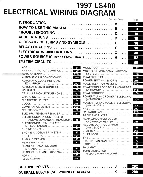 1997 ls400 wiring diagram