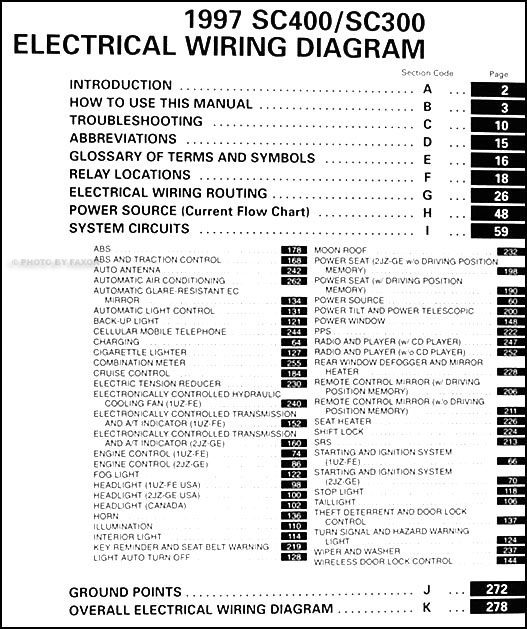 1997LexusSCWD TOC 1997 lexus sc 300 400 wiring diagram manual original 1995 lexus sc300 wiring diagrams at gsmportal.co