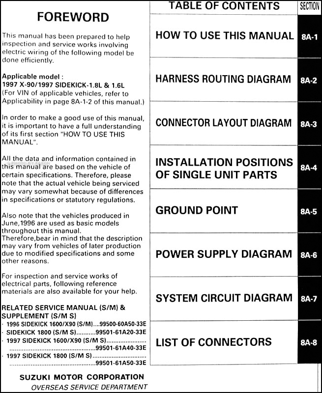 suzuki x 90 wiring diagram 1997 suzuki sidekick 1600 and sport 1800 x-90 wiring ... #3