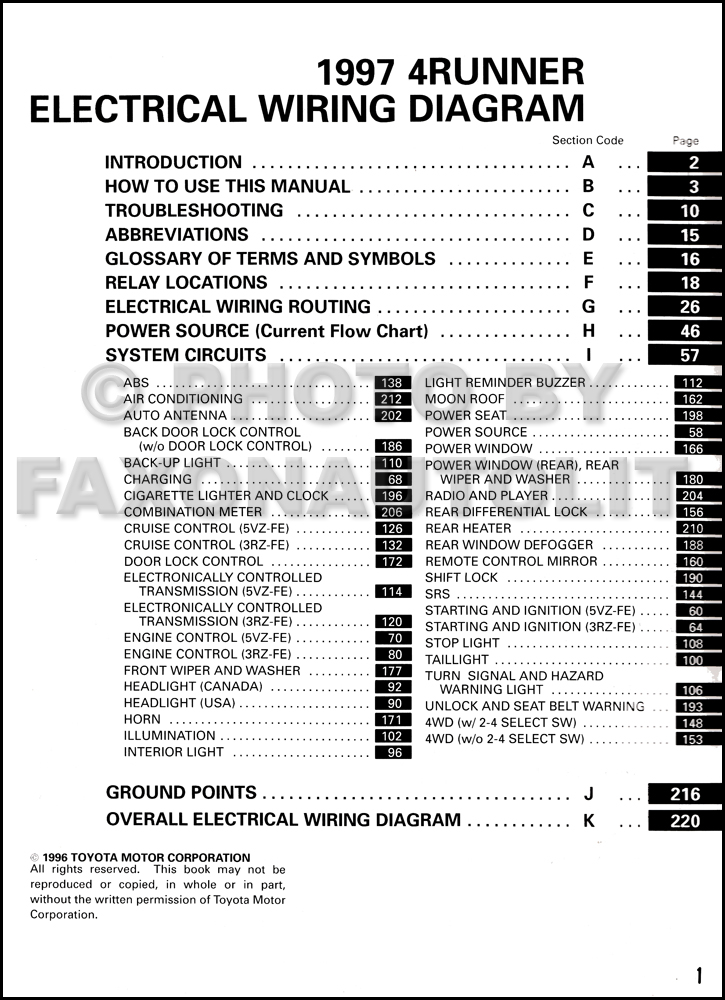 wiring diagram for 96 toyota 4runner wiring diagram for 2003 toyota 4runner fuse box
