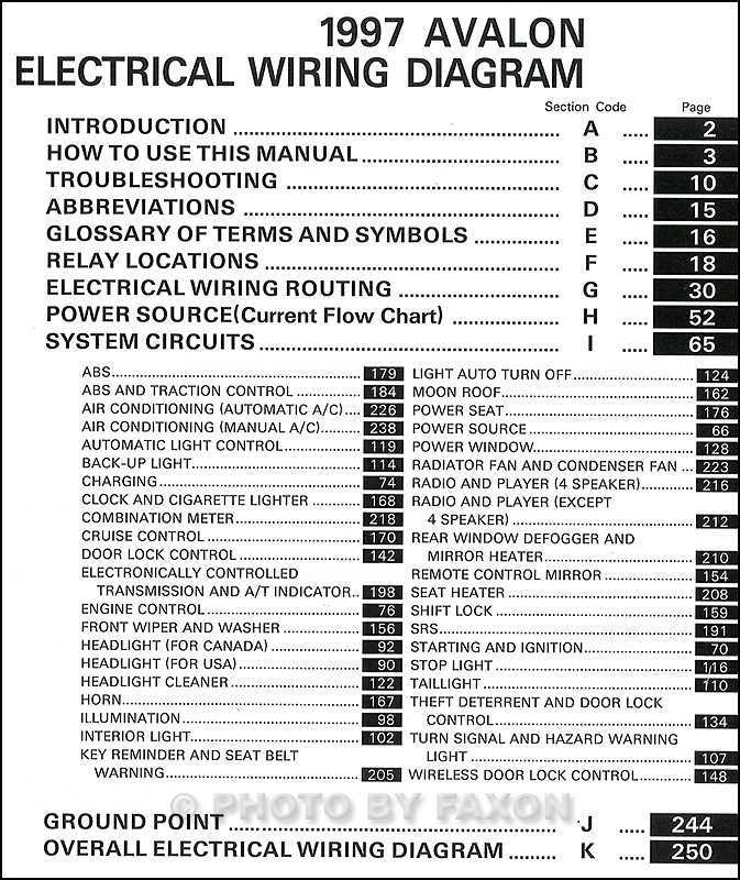 1997 toyota avalon wiring diagram manual original rh faxonautoliterature com 2006 Toyota Avalon 2005 toyota avalon wiring diagram ac autozone