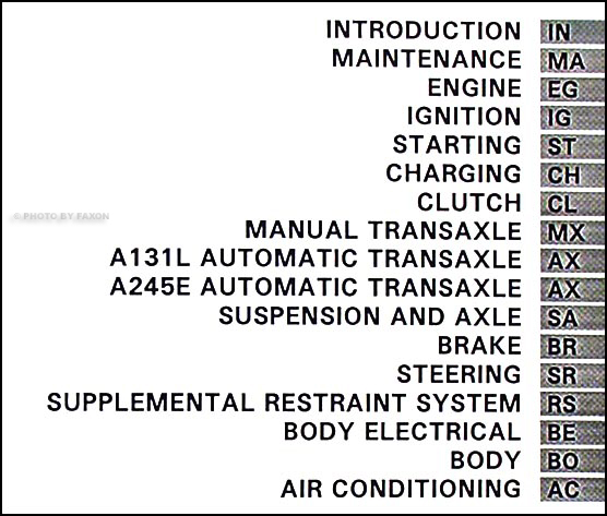 wiring diagram 1997 oldsmobile lss 1997 oldsmobile ciera