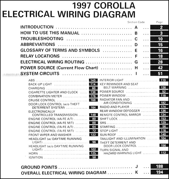 Wiring Diagram Toyota Corolla 1997 : Toyota corolla wiring diagram manual original