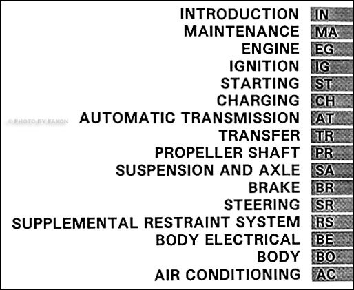 1997 toyota land cruiser repair shop manual original