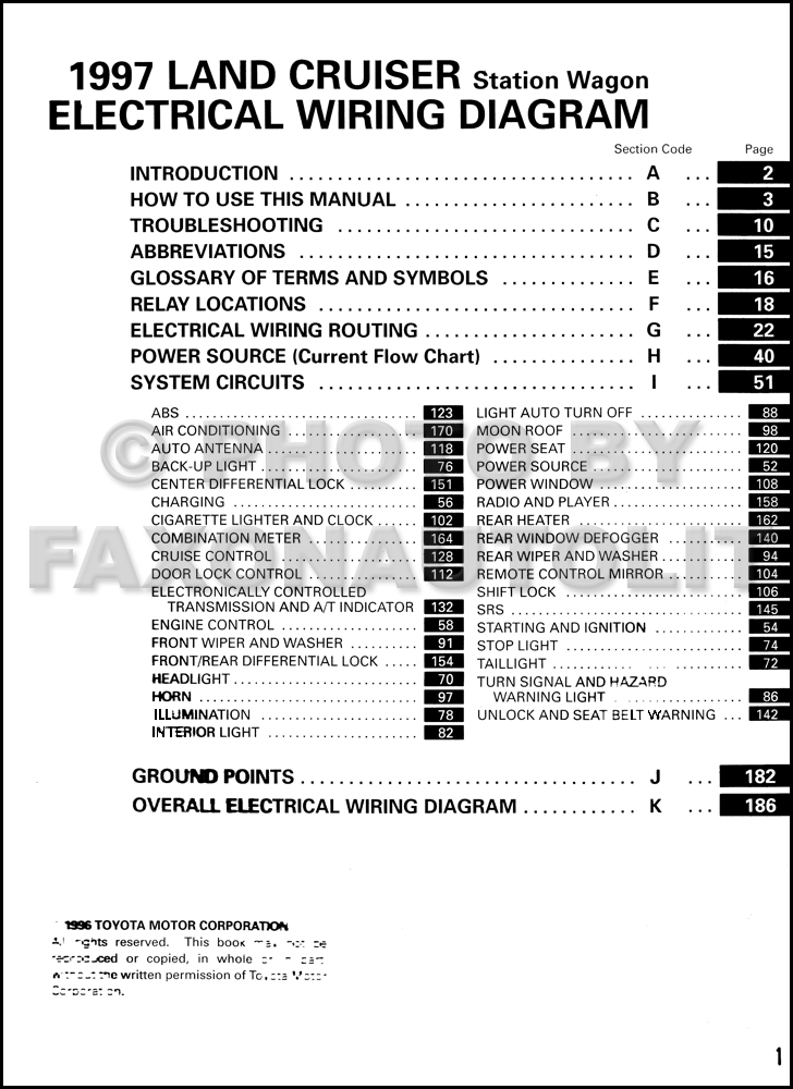 1997ToyotaLandCruiserStationWagonEWD TOC 1997 toyota land cruiser wiring diagram manual original toyota land cruiser wiring diagram at panicattacktreatment.co