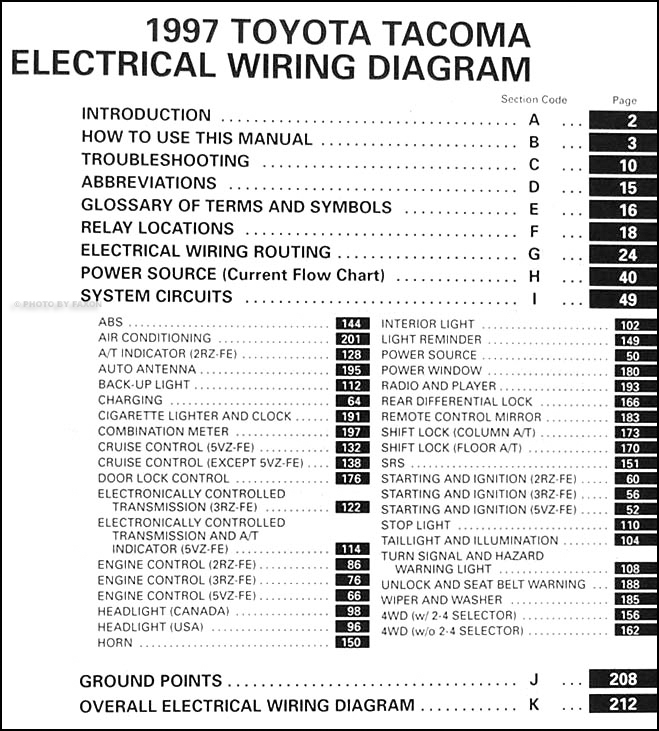 1997ToyotaTacomaWD TOC 1997 toyota tacoma pickup wiring diagram manual original 1996 toyota tacoma wiring diagram at bakdesigns.co