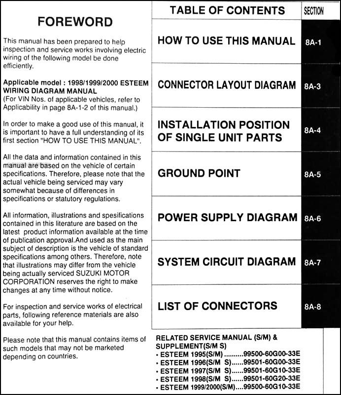 19982001    Suzuki       Esteem       Wiring       Diagram    Manual Original