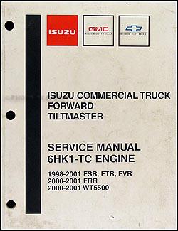 1998 2004 isuzu 6hk1 tc diesel engine repair shop manual fsr ftr fvr rh faxonautoliterature com isuzu ftr wiring diagrams 2002 isuzu ftr wiring diagram