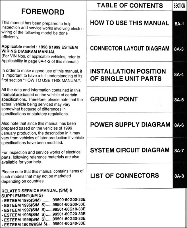 2000 suzuki ltf300 wiring diagram   33 wiring diagram