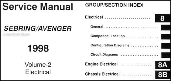 1998 chrysler sebring dodge avenger repair shop manual original 2 rh faxonautoliterature com Chrysel Sebring 2008 AWD Manual 1998 Chrysler Sebring Owner's Manual