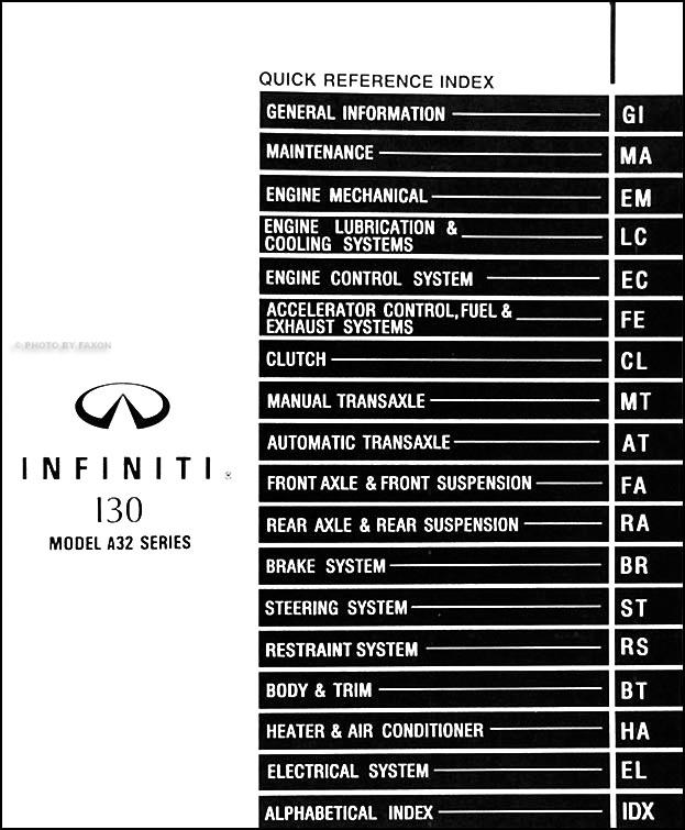 Service Manual [Downloadable Manual For A 1998 Infiniti I