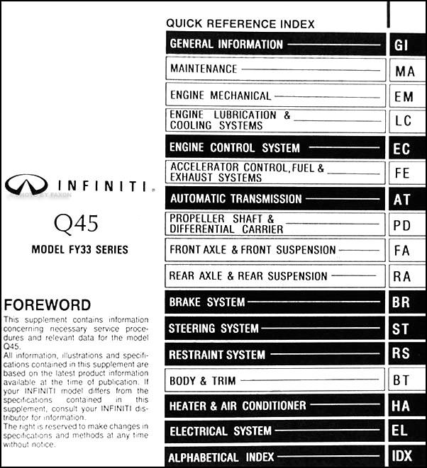 Service Manual [Service Manual 1999 Infiniti Q]