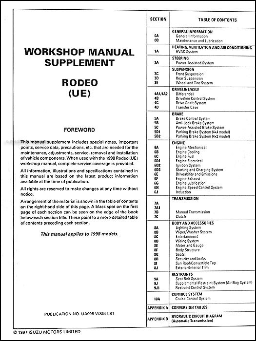 2000 isuzu rodeo service manual open source user manual u2022 rh dramatic varieties com 1998 holden rodeo workshop manual free 1998 holden rodeo service manual