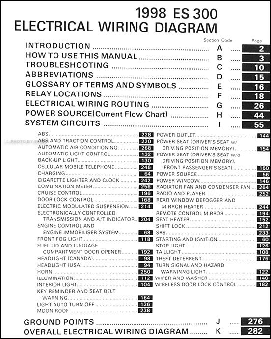 1998LexusESWD TOC 1998 lexus es 300 wiring diagram manual original 1999 lexus es300 stereo wiring harness at crackthecode.co