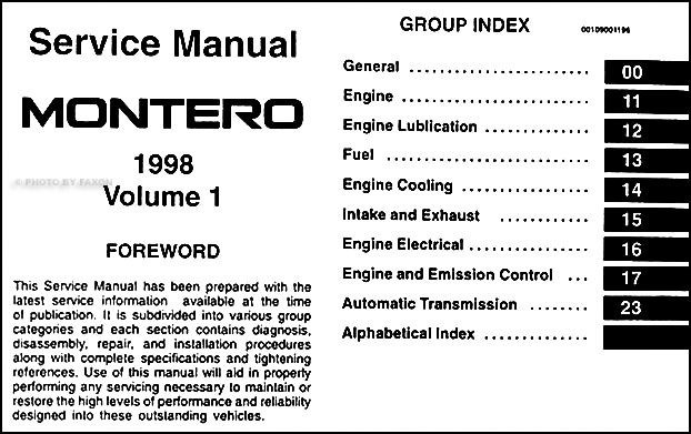1998 mitsubishi montero repair shop manual set original rh faxonautoliterature com 1998 mitsubishi montero sport service manual mitsubishi montero 1998 service manual