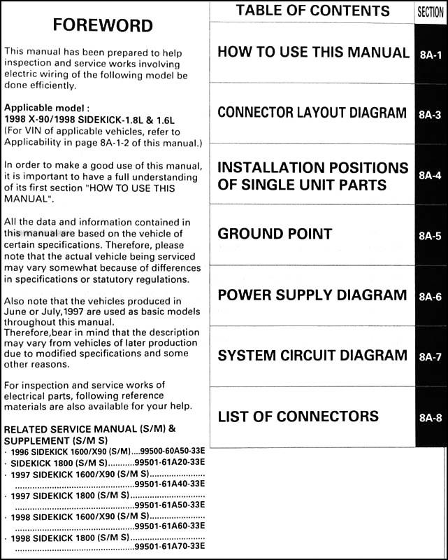 1998SuzukiSidekickWD TOC 1998 suzuki sidekick 1600 and sport 1800 x 90 wiring diagram manual Wiring-Diagram 1995 Suzuki Sidekick at mifinder.co