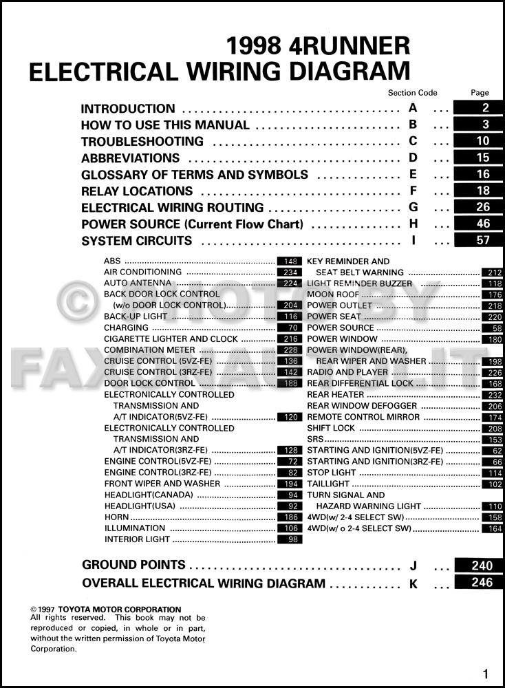 1998 toyota 4runner wiring diagram manual original rh faxonautoliterature com toyota 4runner wiring diagram radio toyota 4runner wiring diagram 2008