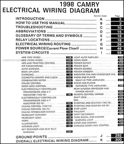 2005 camry radio wiring diagram 1998 toyota camry wiring diagram manual original 2000 camry radio wiring diagram #13