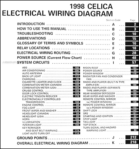 1998ToyotaCelicaWD TOC 1998 toyota celica wiring diagram manual original 1994 toyota celica wiring diagram at webbmarketing.co
