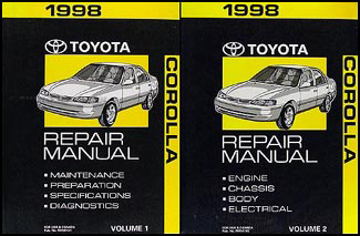 1998 toyota corolla wiring diagram manual original 1998 1998 toyota corolla wiring diagram manual original on 1998 toyota corolla wiring diagram manual original