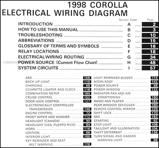 1998ToyotaCorollaWD TOC 1998 toyota corolla wiring diagram 1998 toyota corolla flasher 1989 toyota corolla wiring diagram at reclaimingppi.co