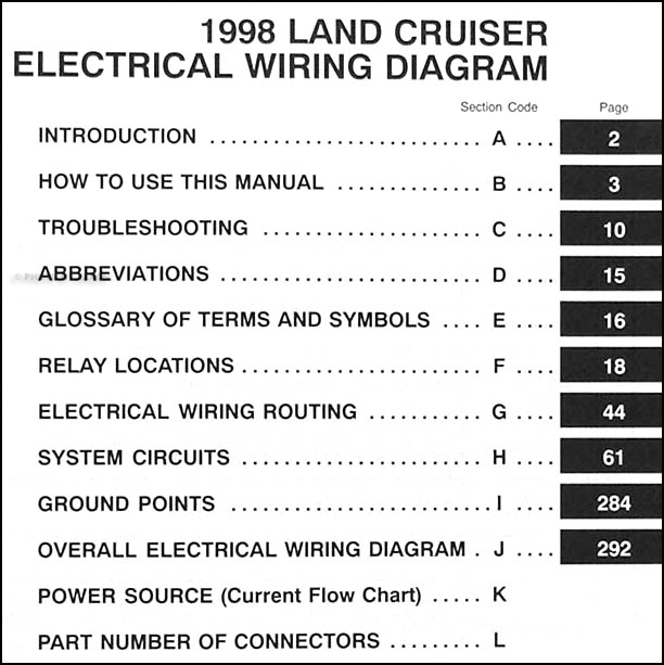 1998 toyota land cruiser wiring diagram manual original rh faxonautoliterature com  1998 toyota land cruiser stereo wiring diagram
