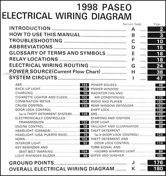 1998ToyotaPaseoWD TOC 1998 toyota paseo wiring diagram manual original wiring diagram baseboard heater at crackthecode.co