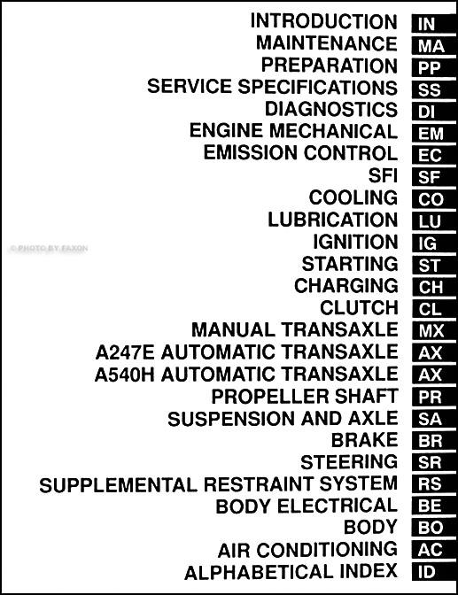1998 toyota rav4 repair shop manual original rh faxonautoliterature com 1998 rav4 service manual free 1998 rav4 owners manual