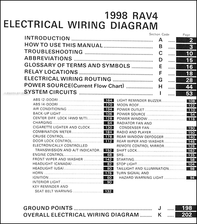 1998ToyotaRav4WD TOC 1998 toyota rav4 wiring diagram manual original 2000 toyota rav4 wiring diagram at panicattacktreatment.co