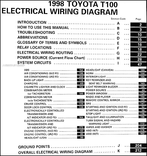 1998ToyotaT100EWD TOC 1998 toyota t100 truck wiring diagram manual original 1997 toyota t100 start circuit wiring diagram at soozxer.org