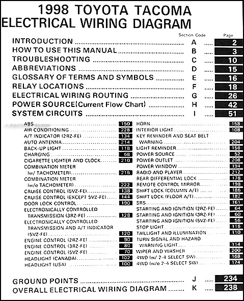 1998 Toyota Tacoma Pickup Wiring Diagram Manual Original
