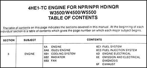 Diesel Engine 4HE1-TC Shop Manual Isuzu NPR NQR W3500 ...