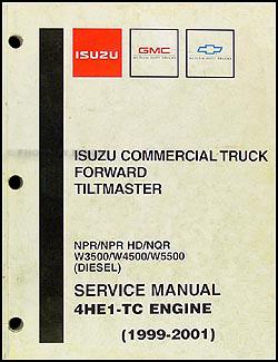 1999 tilt cab diesel repair shop manual npr and hd nqr. Black Bedroom Furniture Sets. Home Design Ideas