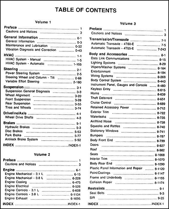 1999 pontiac grand prix repair shop manual original set rh faxonautoliterature com 2007 Pontiac Grand Prix Interior 2007 pontiac grand prix repair manual